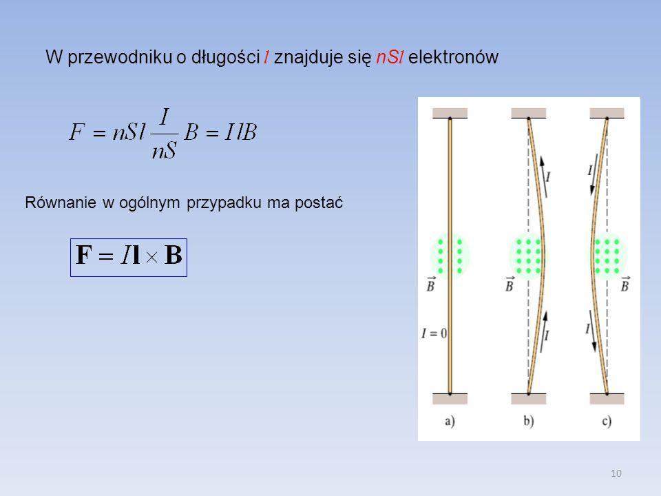 W przewodniku o długości l znajduje się nSl elektronów