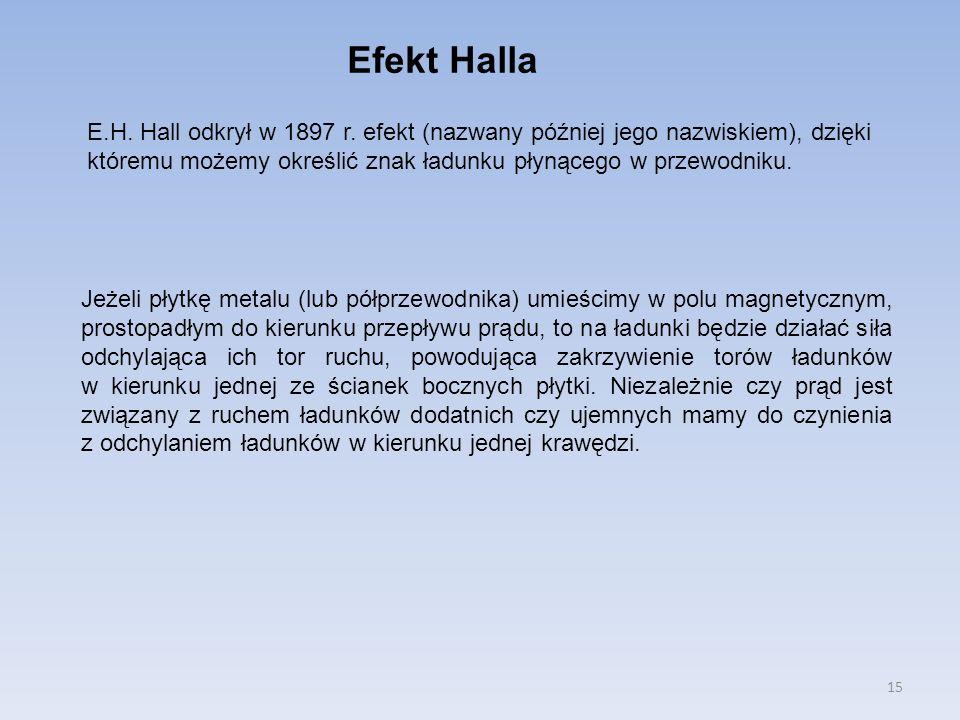 Efekt Halla E.H. Hall odkrył w 1897 r. efekt (nazwany później jego nazwiskiem), dzięki któremu możemy określić znak ładunku płynącego w przewodniku.