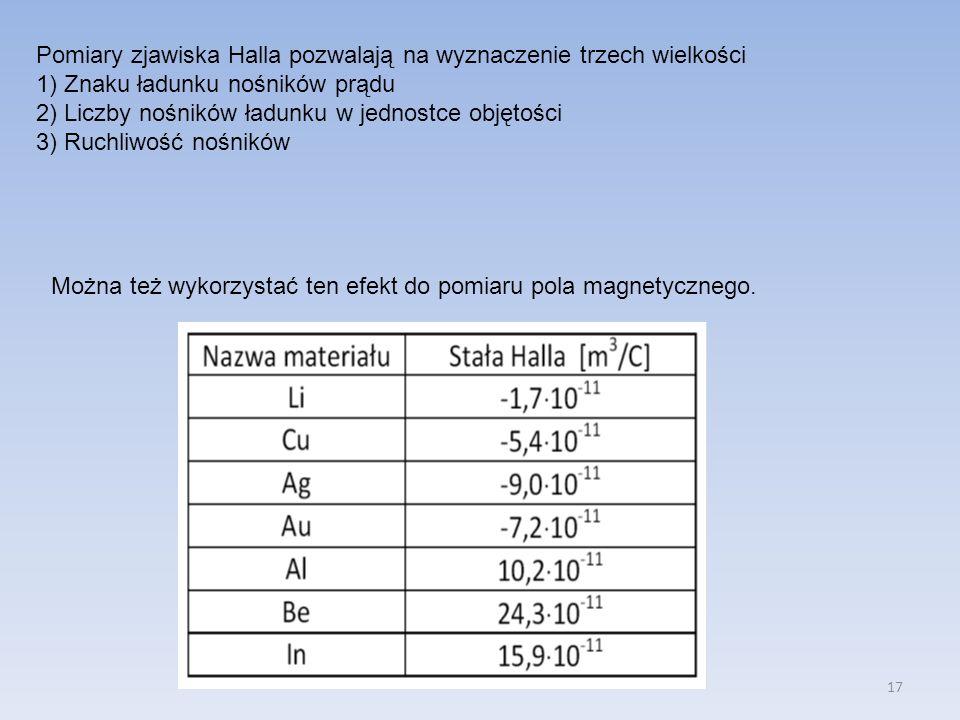 Pomiary zjawiska Halla pozwalają na wyznaczenie trzech wielkości