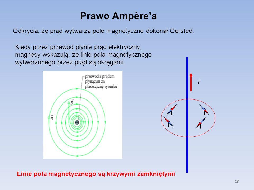 Linie pola magnetycznego są krzywymi zamkniętymi