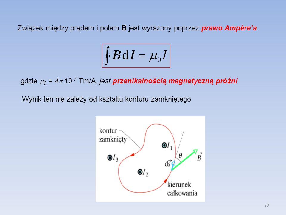 Związek między prądem i polem B jest wyrażony poprzez prawo Ampère'a.