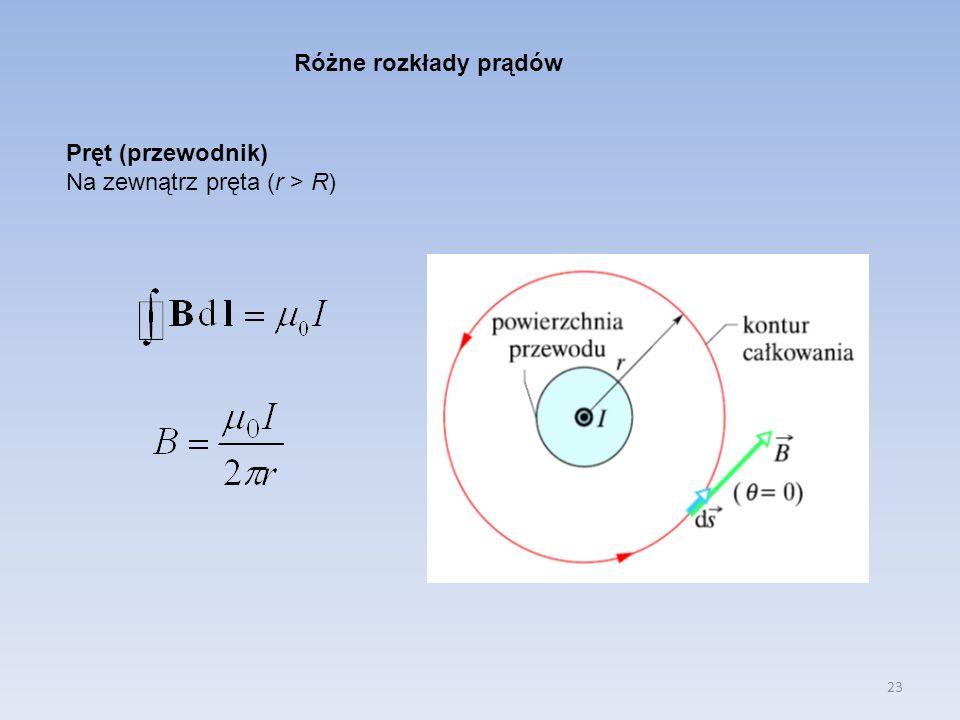 Różne rozkłady prądów Pręt (przewodnik) Na zewnątrz pręta (r > R)