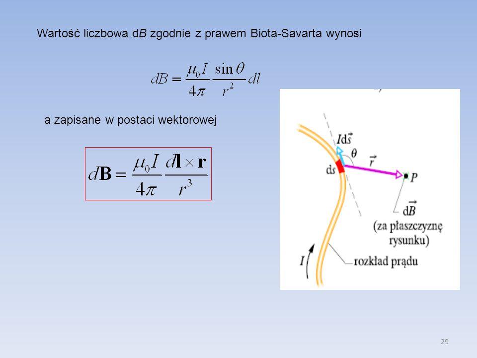 Wartość liczbowa dB zgodnie z prawem Biota-Savarta wynosi