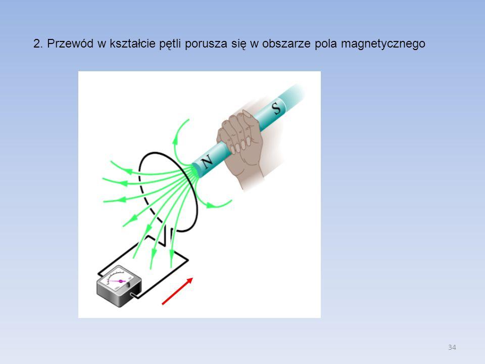 2. Przewód w kształcie pętli porusza się w obszarze pola magnetycznego