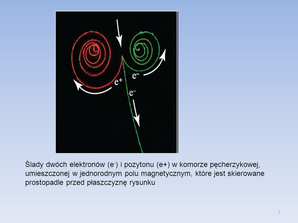 Ślady dwóch elektronów (e-) i pozytonu (e+) w komorze pęcherzykowej, umieszczonej w jednorodnym polu magnetycznym, które jest skierowane prostopadle przed płaszczyznę rysunku