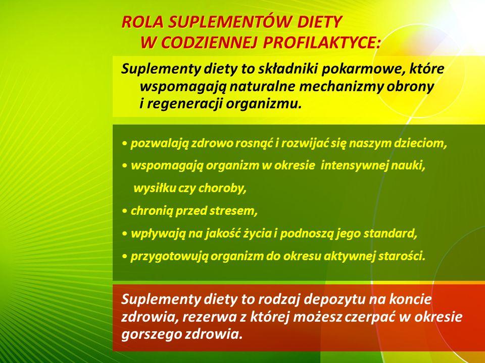 ROLA SUPLEMENTÓW DIETY W CODZIENNEJ PROFILAKTYCE: