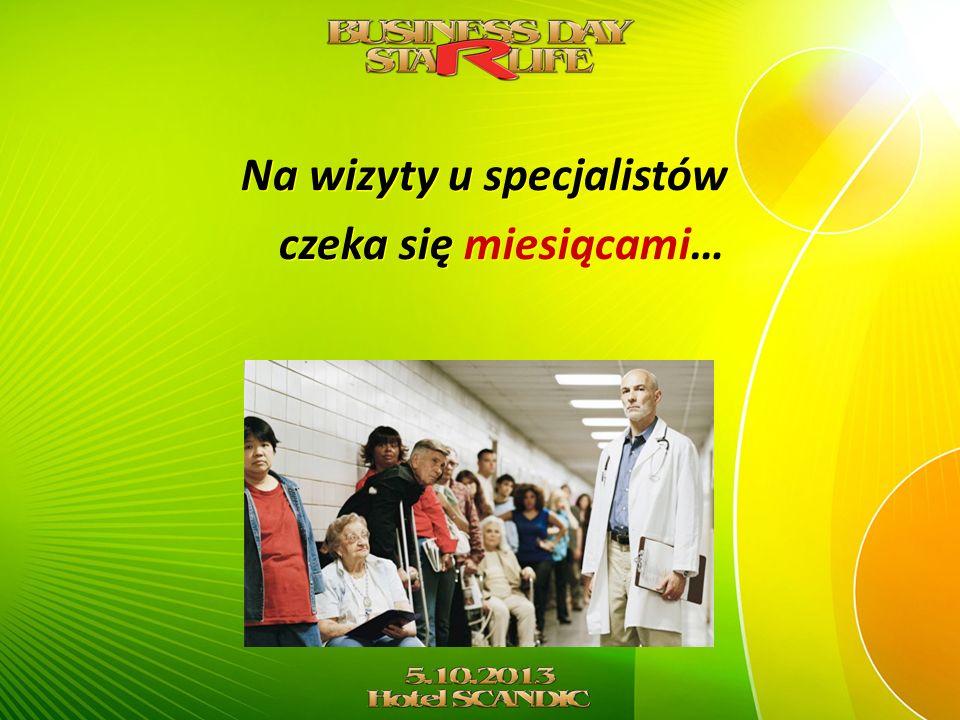 Na wizyty u specjalistów czeka się miesiącami…