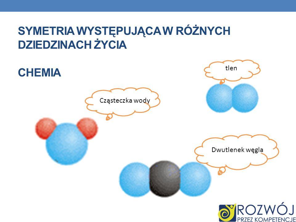 symetria występująca w różnych dziedzinach życia chemia