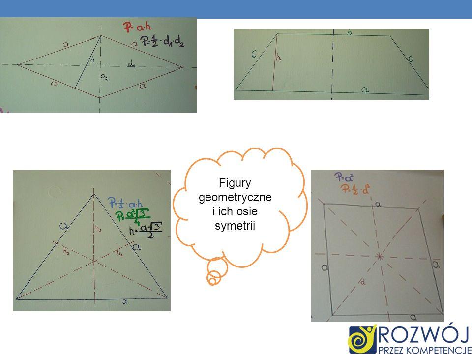 Figury geometryczne i ich osie symetrii