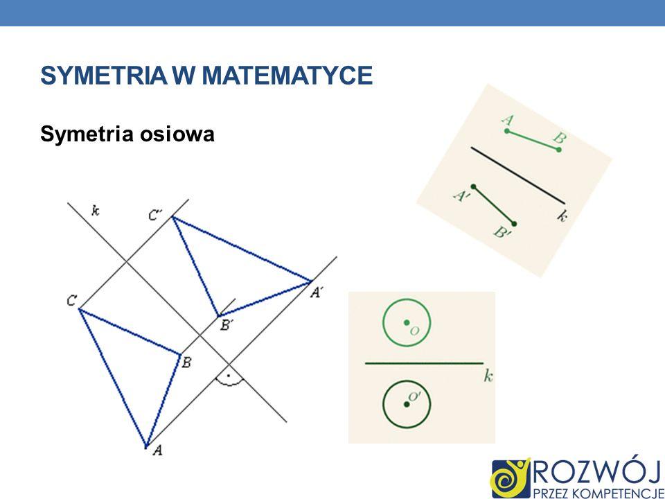 Symetria w matematyce Symetria osiowa