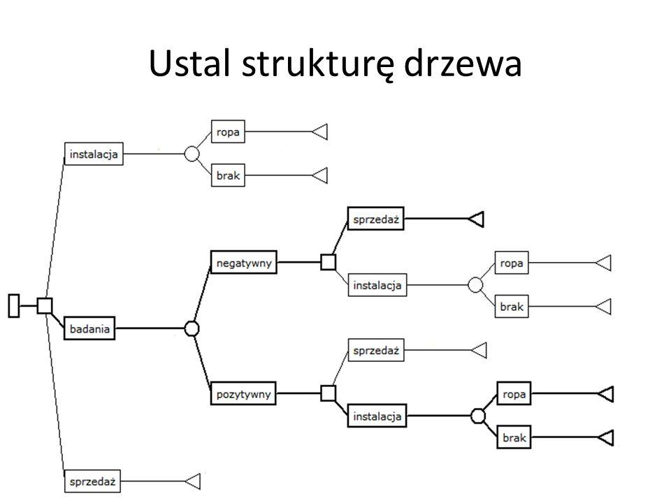 Ustal strukturę drzewa