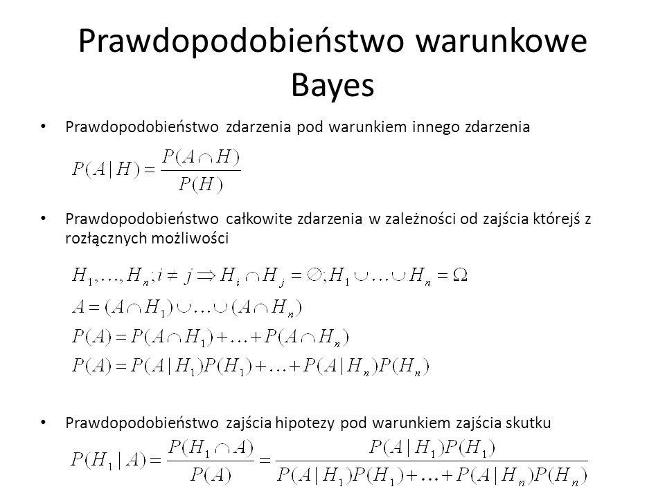 Prawdopodobieństwo warunkowe Bayes