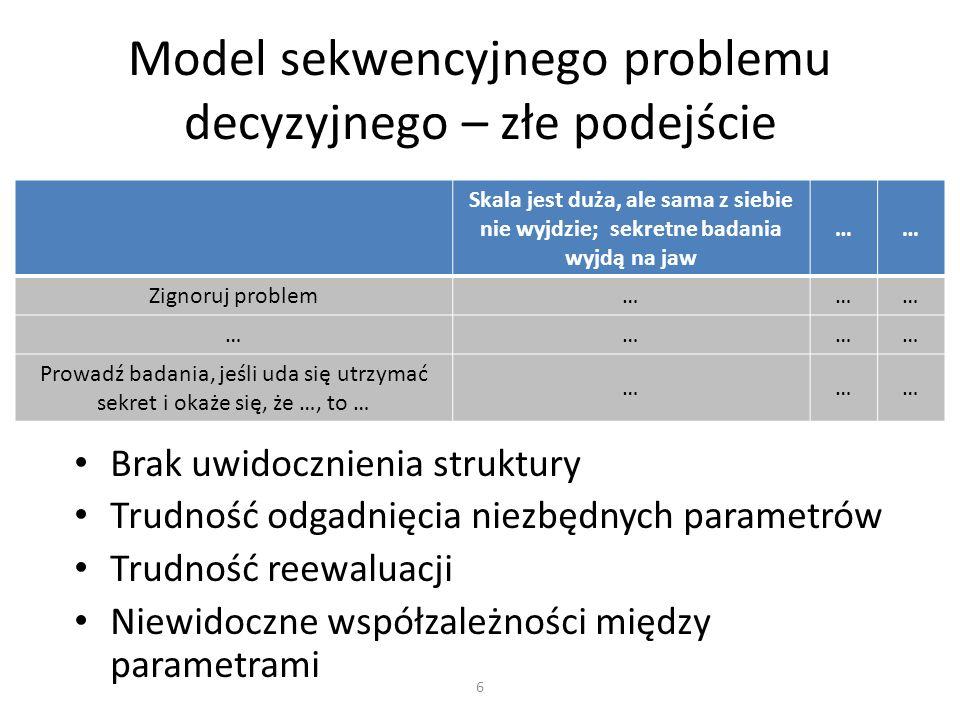 Model sekwencyjnego problemu decyzyjnego – złe podejście