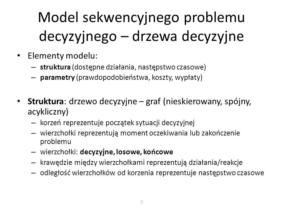 Model sekwencyjnego problemu decyzyjnego – drzewa decyzyjne