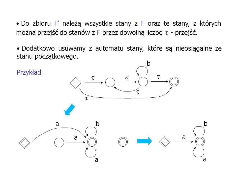 Do zbioru F' należą wszystkie stany z F oraz te stany, z których można przejść do stanów z F przez dowolną liczbę  - przejść.
