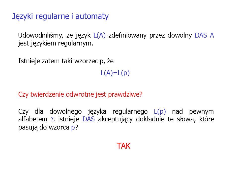 Języki regularne i automaty