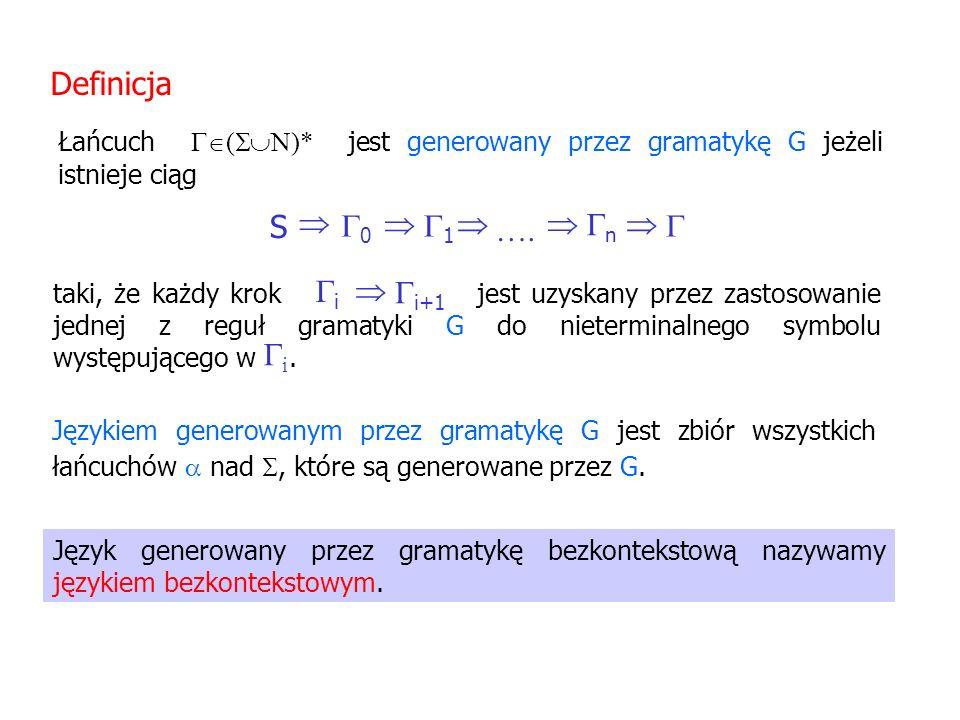 Definicja S 0 1 n   …. i i+1 