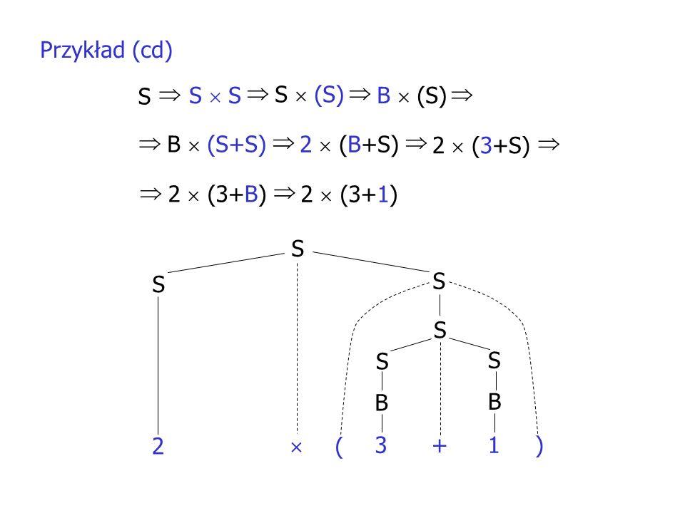 Przykład (cd) S.  S  S.  S  (S)  B  (S)   B  (S+S)  2  (B+S)  2  (3+S) 