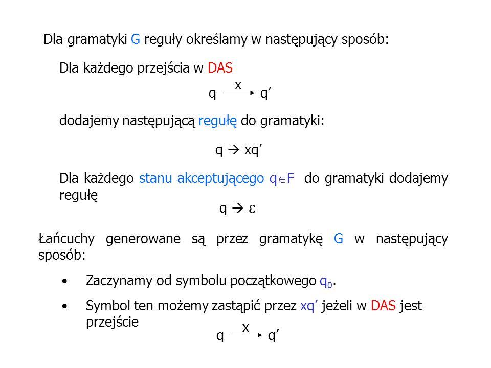 Dla gramatyki G reguły określamy w następujący sposób: