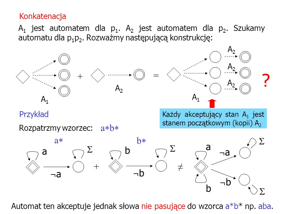 + =  a a  b b a b  + ≠ Konkatenacja