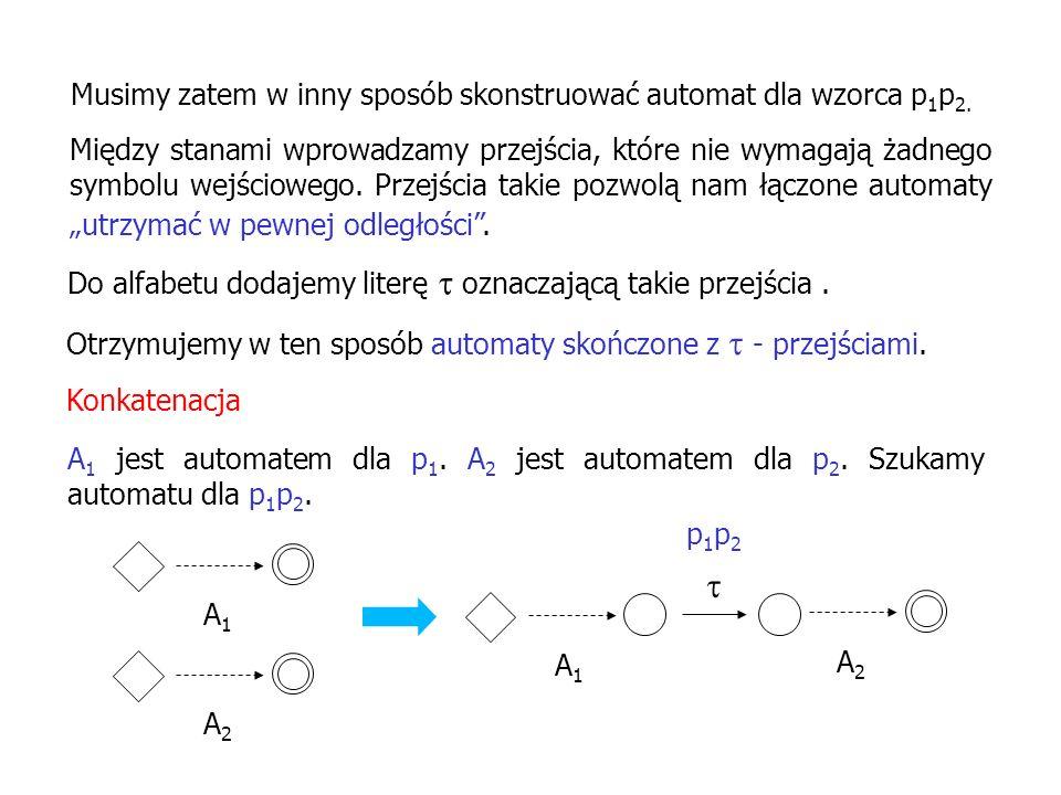 Musimy zatem w inny sposób skonstruować automat dla wzorca p1p2.