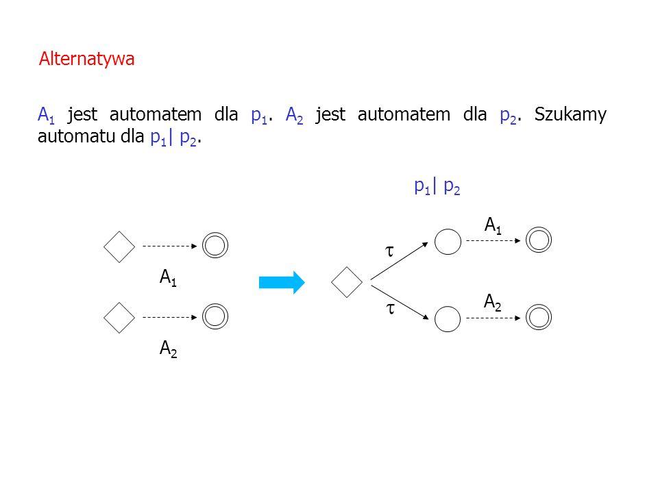 Alternatywa A1 jest automatem dla p1. A2 jest automatem dla p2. Szukamy automatu dla p1| p2. A1. 