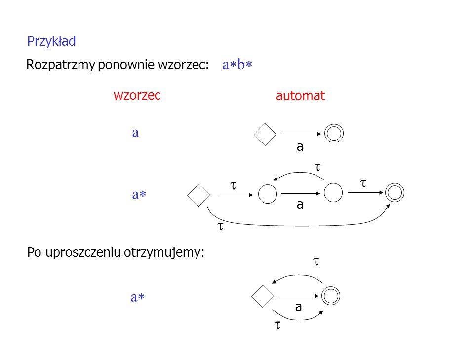  a a  Przykład Rozpatrzmy ponownie wzorzec: ab wzorzec automat a
