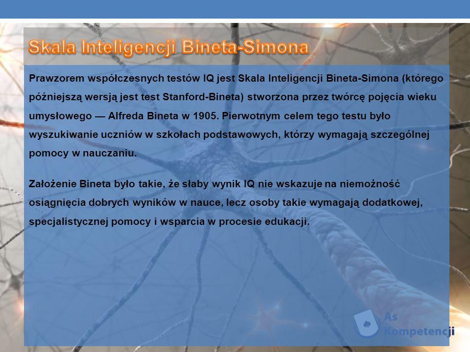 Skala Inteligencji Bineta-Simona