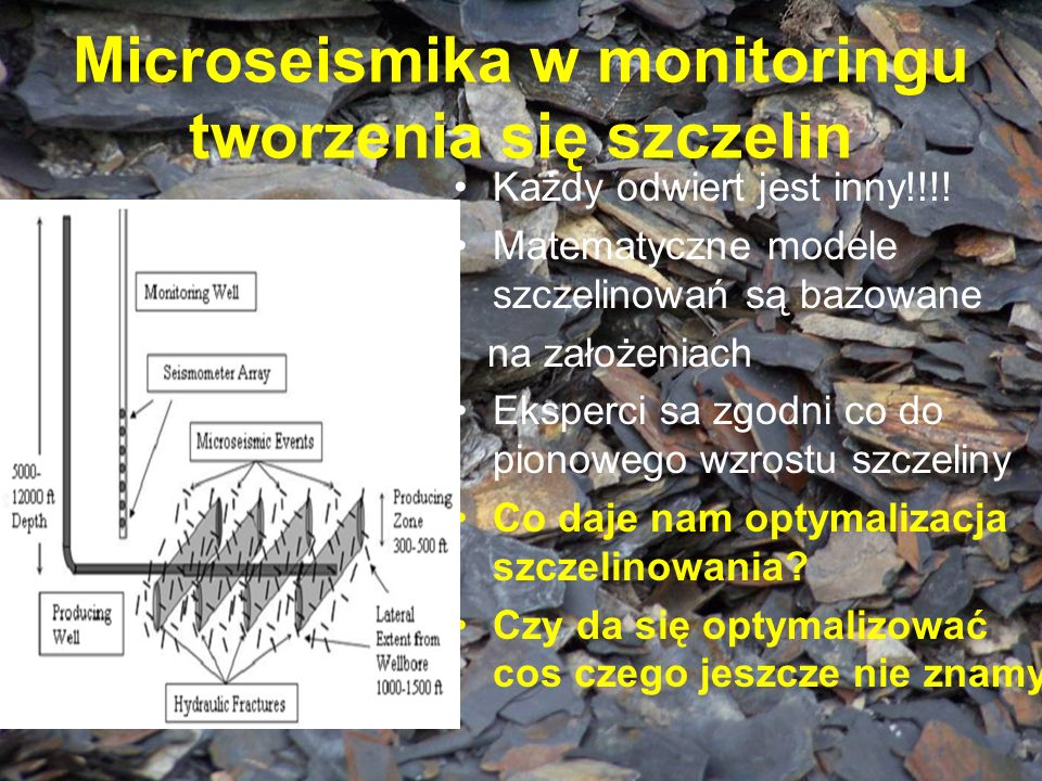 Microseismika w monitoringu tworzenia się szczelin