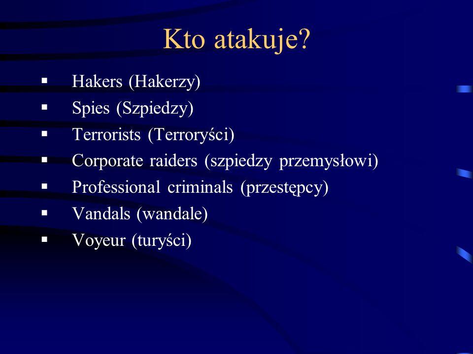 Kto atakuje Hakers (Hakerzy) Spies (Szpiedzy) Terrorists (Terroryści)