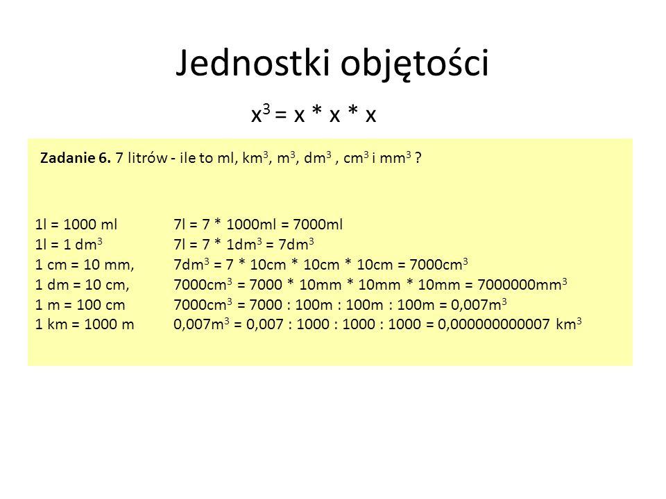 Jednostki objętości x3 = x * x * x