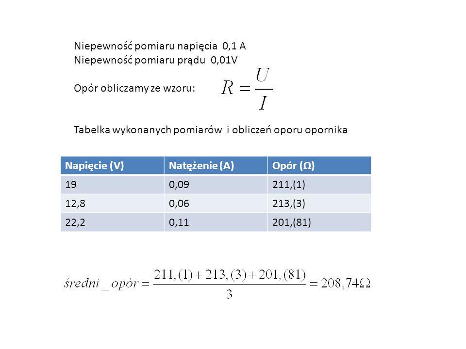 Niepewność pomiaru napięcia 0,1 A