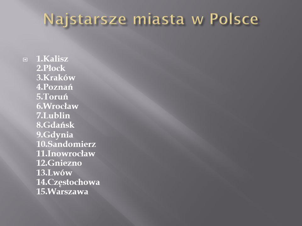 Najstarsze miasta w Polsce
