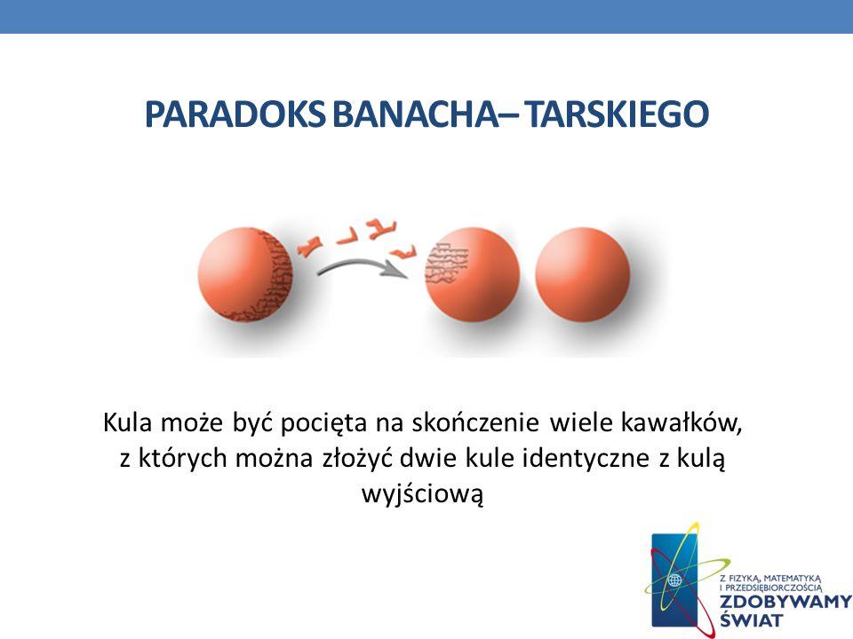Paradoks Banacha– Tarskiego