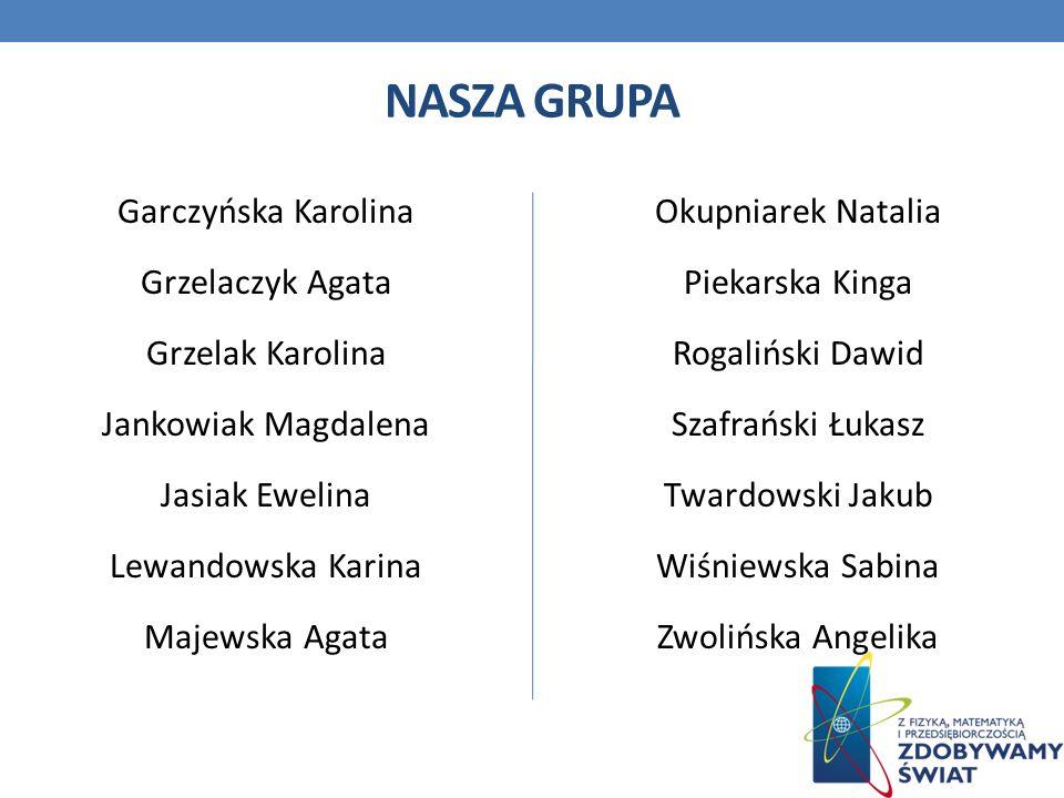 Nasza grupa Garczyńska Karolina Grzelaczyk Agata Grzelak Karolina Jankowiak Magdalena Jasiak Ewelina Lewandowska Karina Majewska Agata