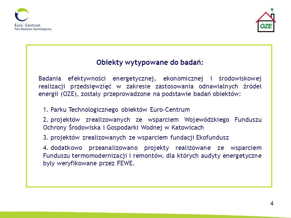 Obiekty wytypowane do badań: