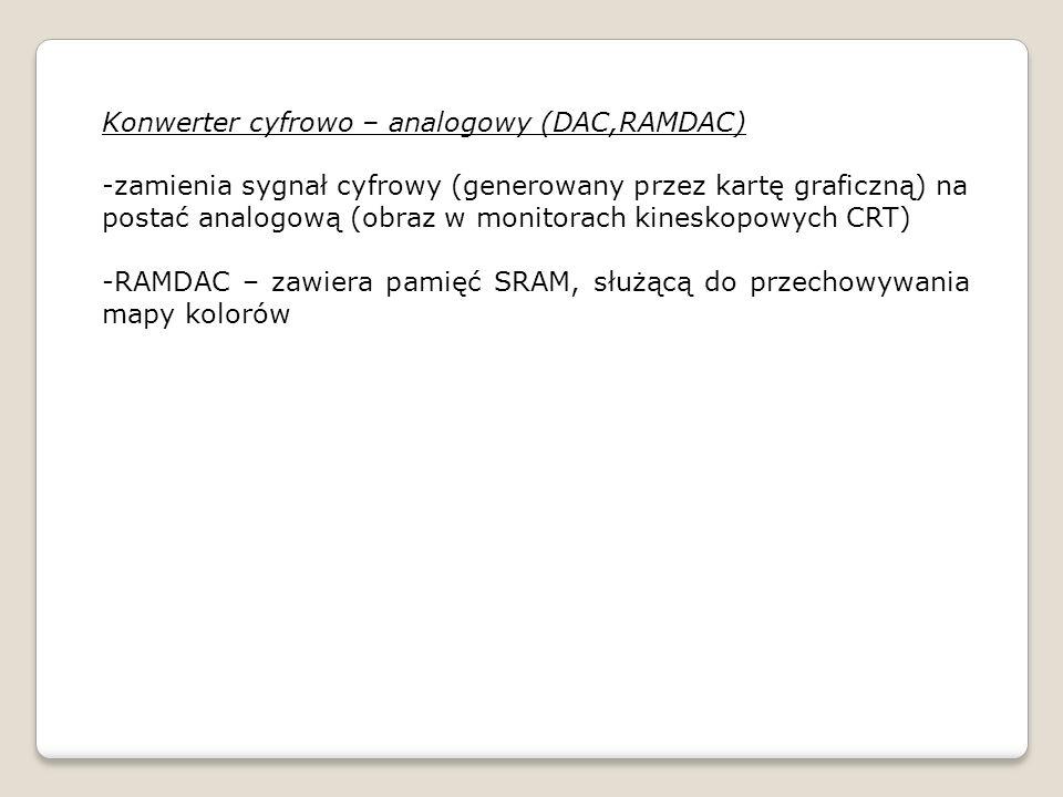 Konwerter cyfrowo – analogowy (DAC,RAMDAC)