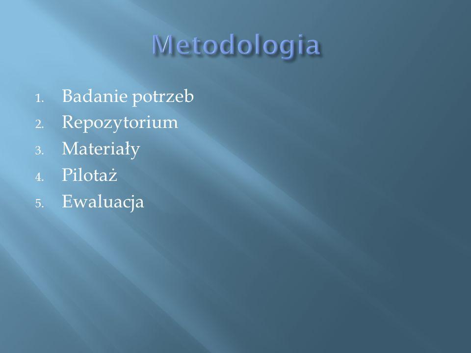 Metodologia Badanie potrzeb Repozytorium Materiały Pilotaż Ewaluacja