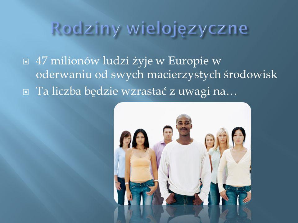 Rodziny wielojęzyczne