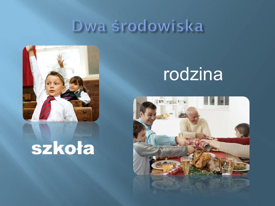 Dwa środowiska rodzina szkoła