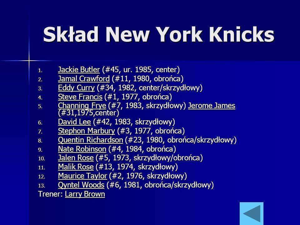 Skład New York Knicks Jackie Butler (#45, ur. 1985, center)