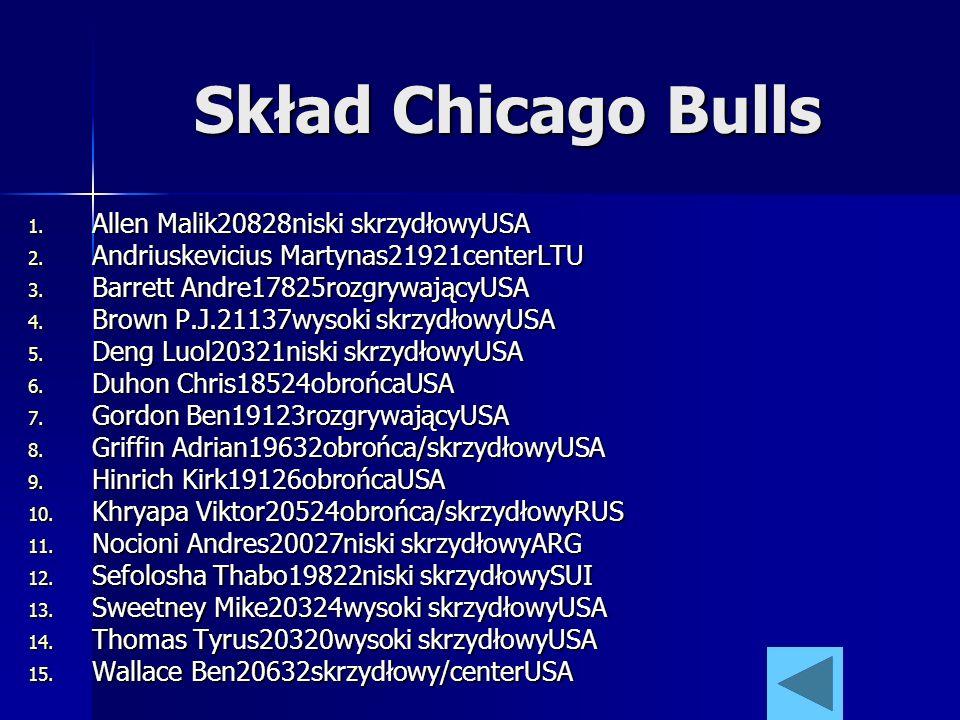 Skład Chicago Bulls Allen Malik20828niski skrzydłowyUSA