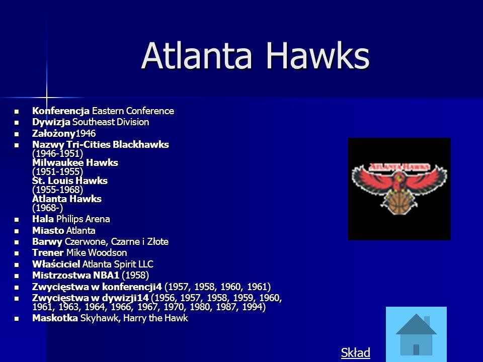 Atlanta Hawks Skład Konferencja Eastern Conference