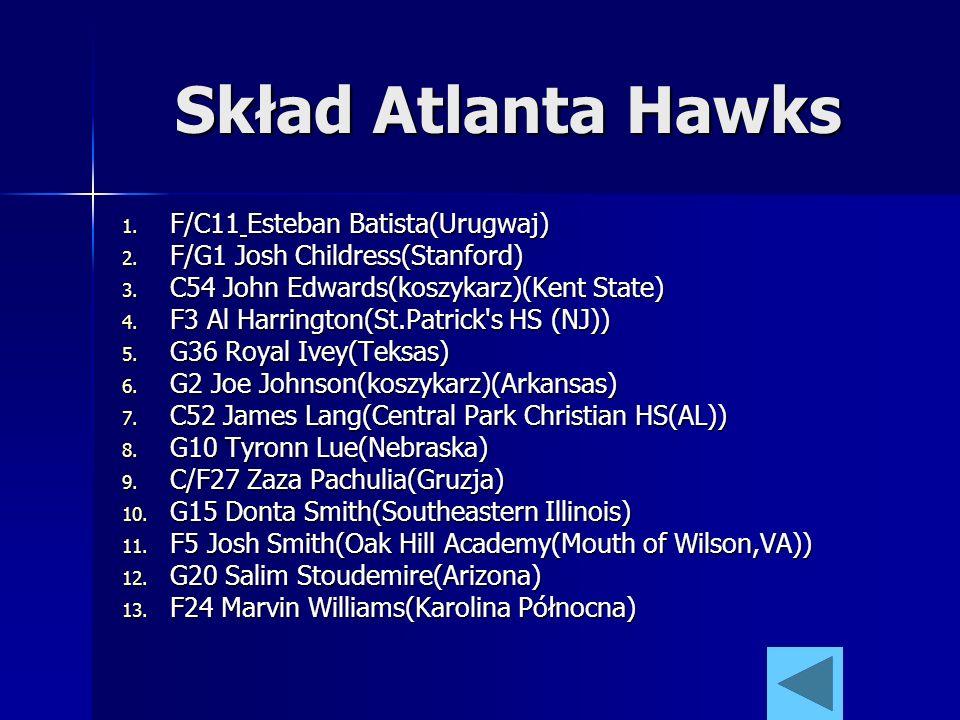 Skład Atlanta Hawks F/C11 Esteban Batista(Urugwaj)