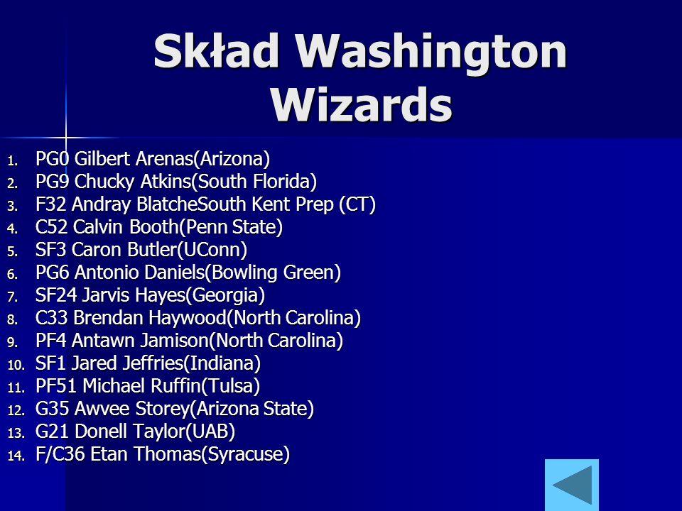 Skład Washington Wizards
