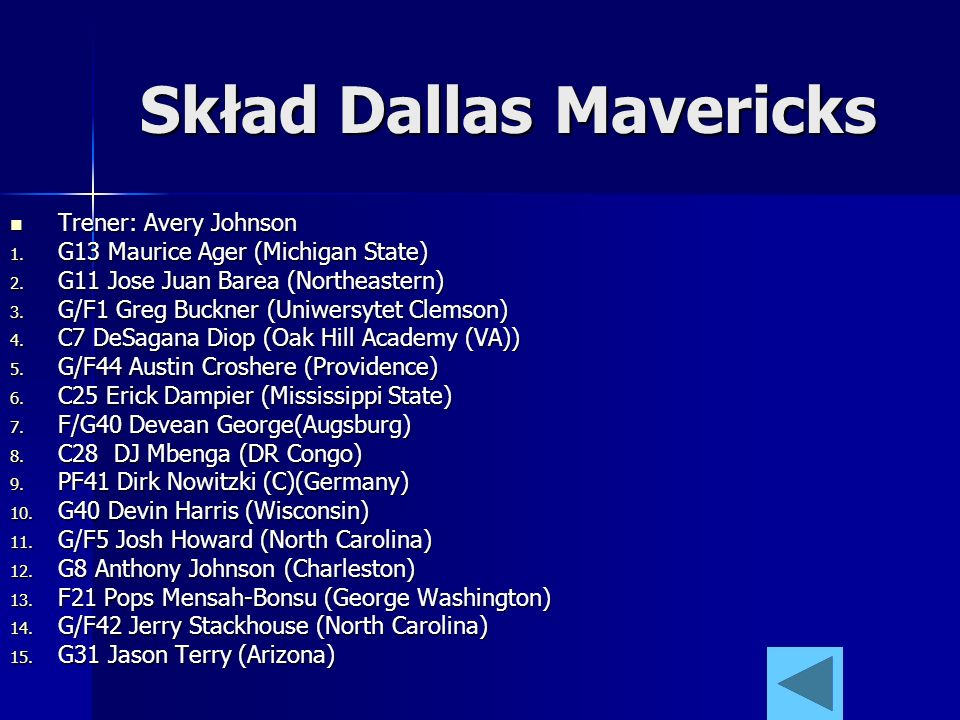 Skład Dallas Mavericks