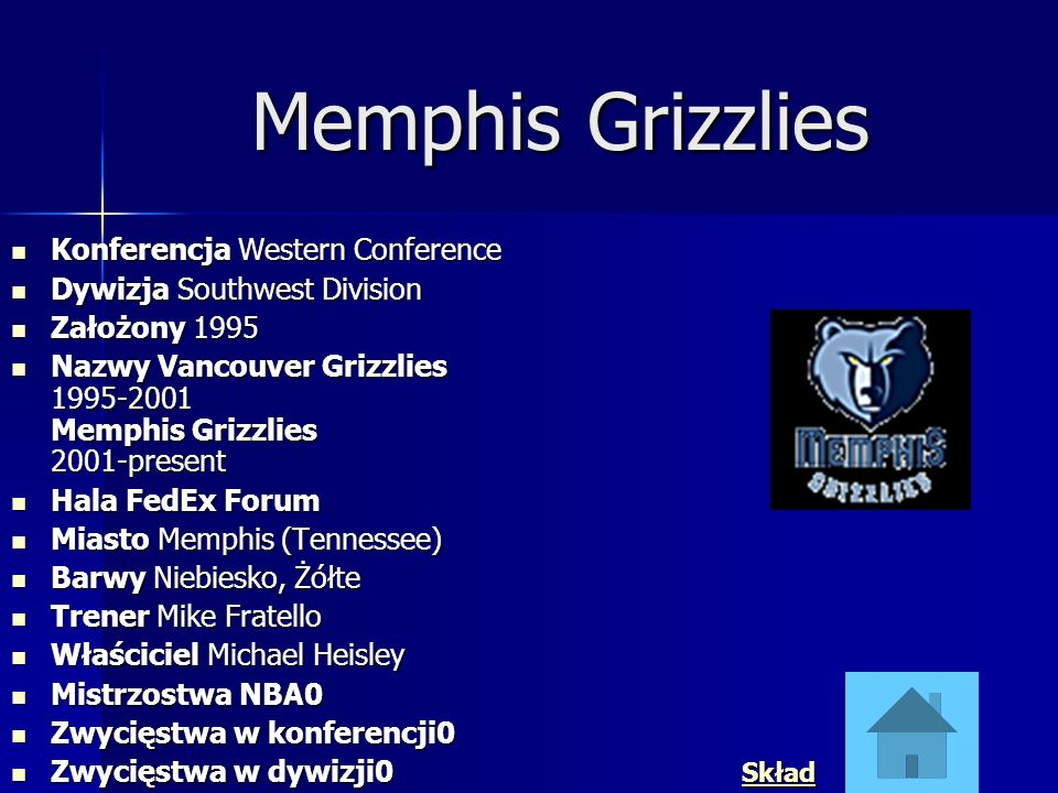 Memphis Grizzlies Konferencja Western Conference