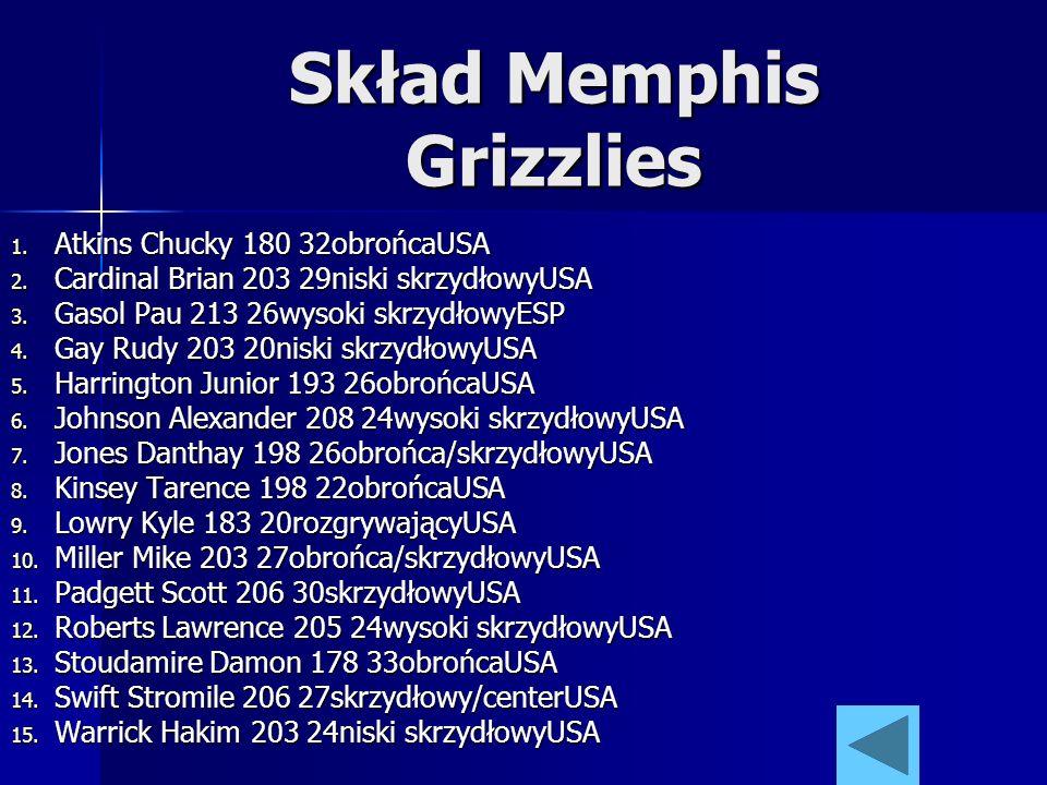 Skład Memphis Grizzlies