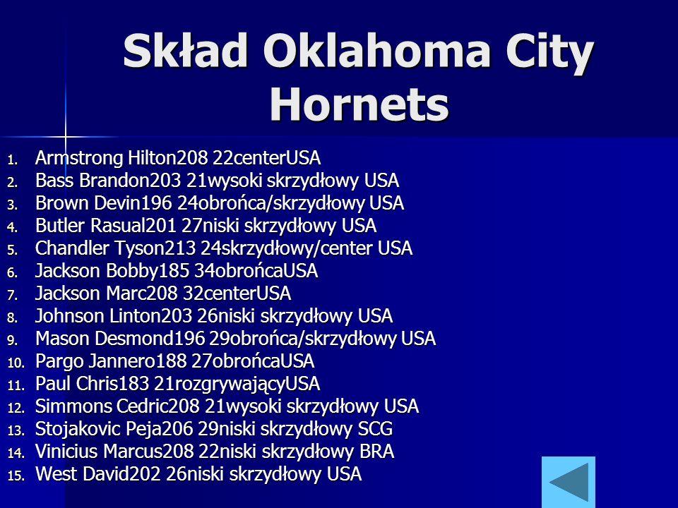 Skład Oklahoma City Hornets