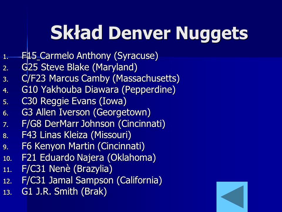 Skład Denver Nuggets F15 Carmelo Anthony (Syracuse)